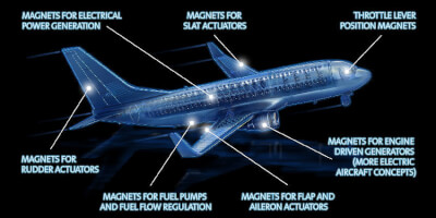 Magnets - aerospace industry